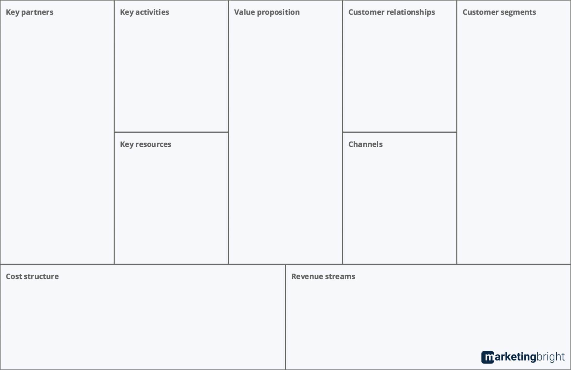 001 Free Business Model Canvas Template Word Doc Excellent With Business Model Canvas Template Word
