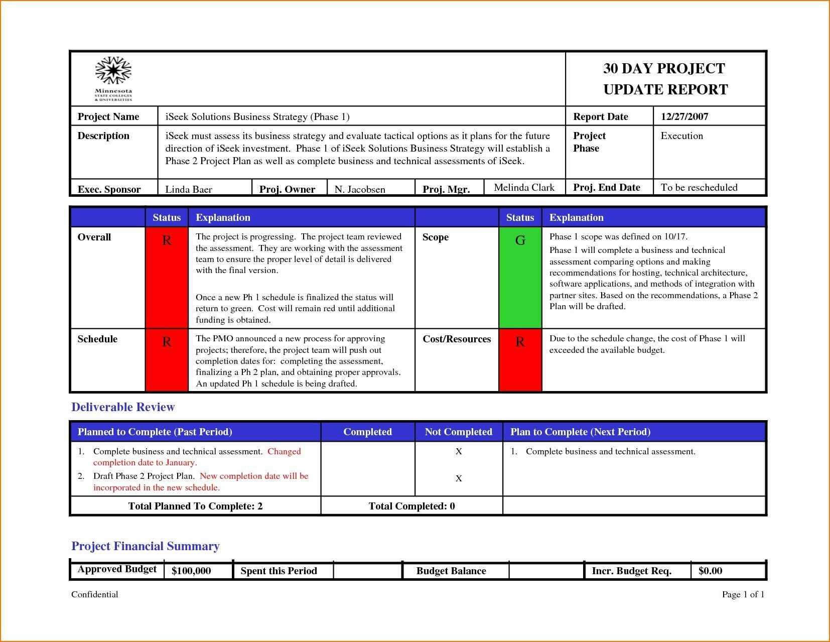 005 Status Report Template Project Excel Format Amazing For Weekly Status Report Template Excel