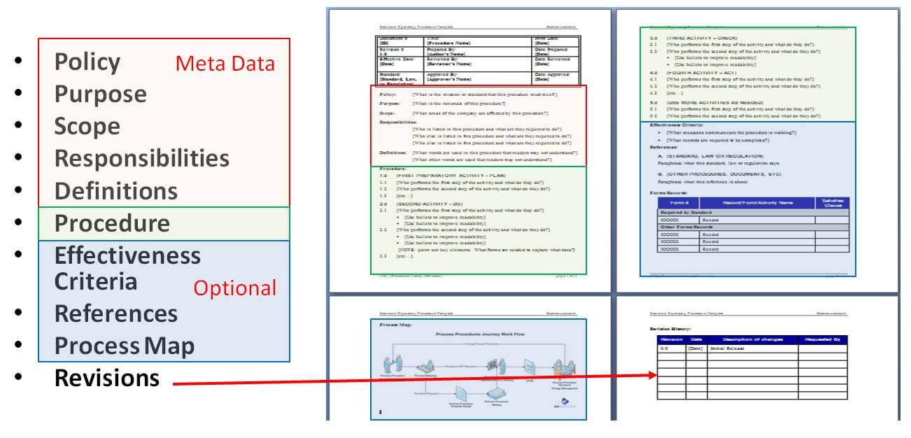010 Ic Help Desk Sop Template Word Standard Operating With Free Standard Operating Procedure Template Word 2010
