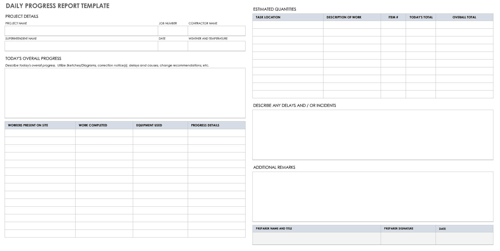 010 Template Ideas Ic Daily Project Progress Report Format For It Progress Report Template