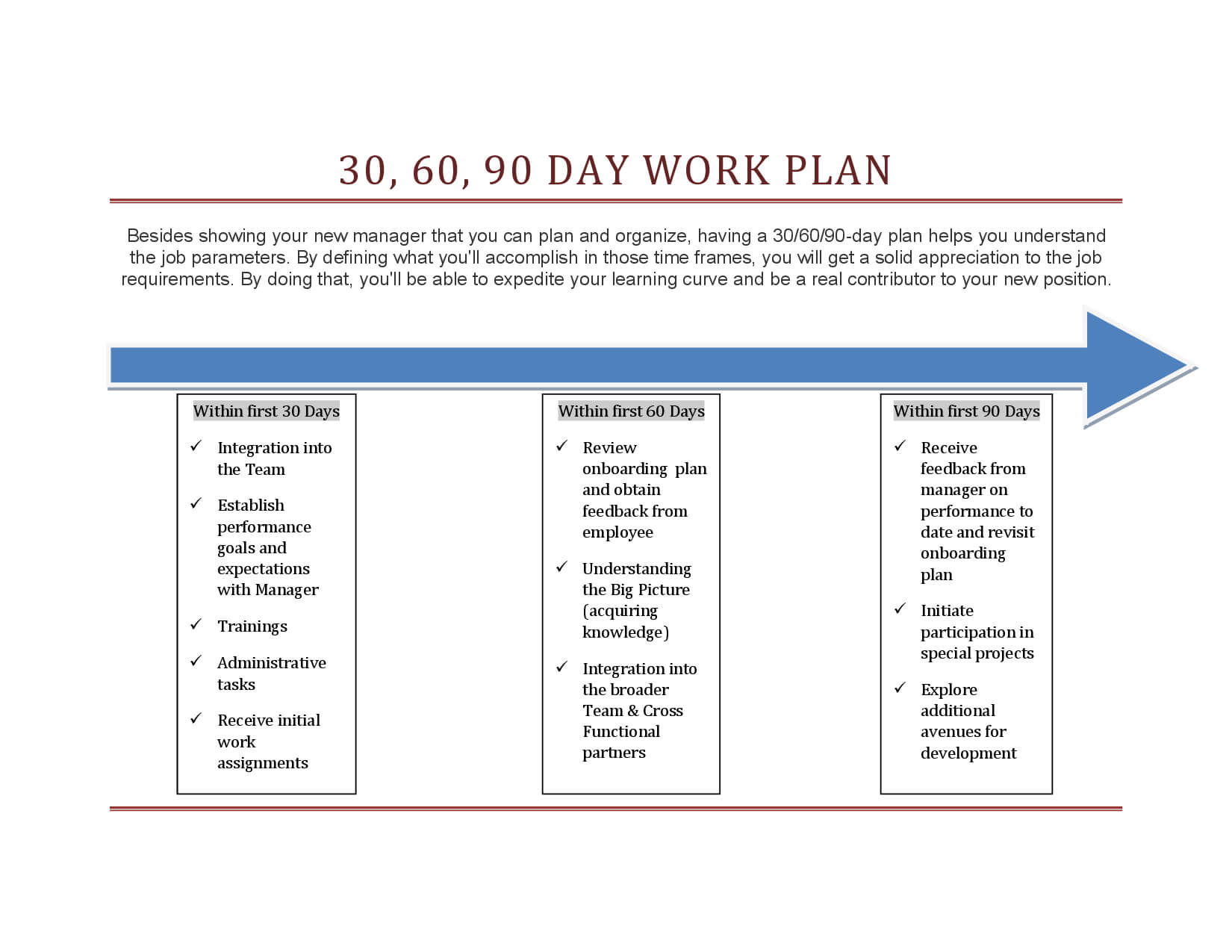 011 Day Template Ideas Stirring 30 60 90 Plan Sample For Pertaining To 30 60 90 Day Plan Template Word