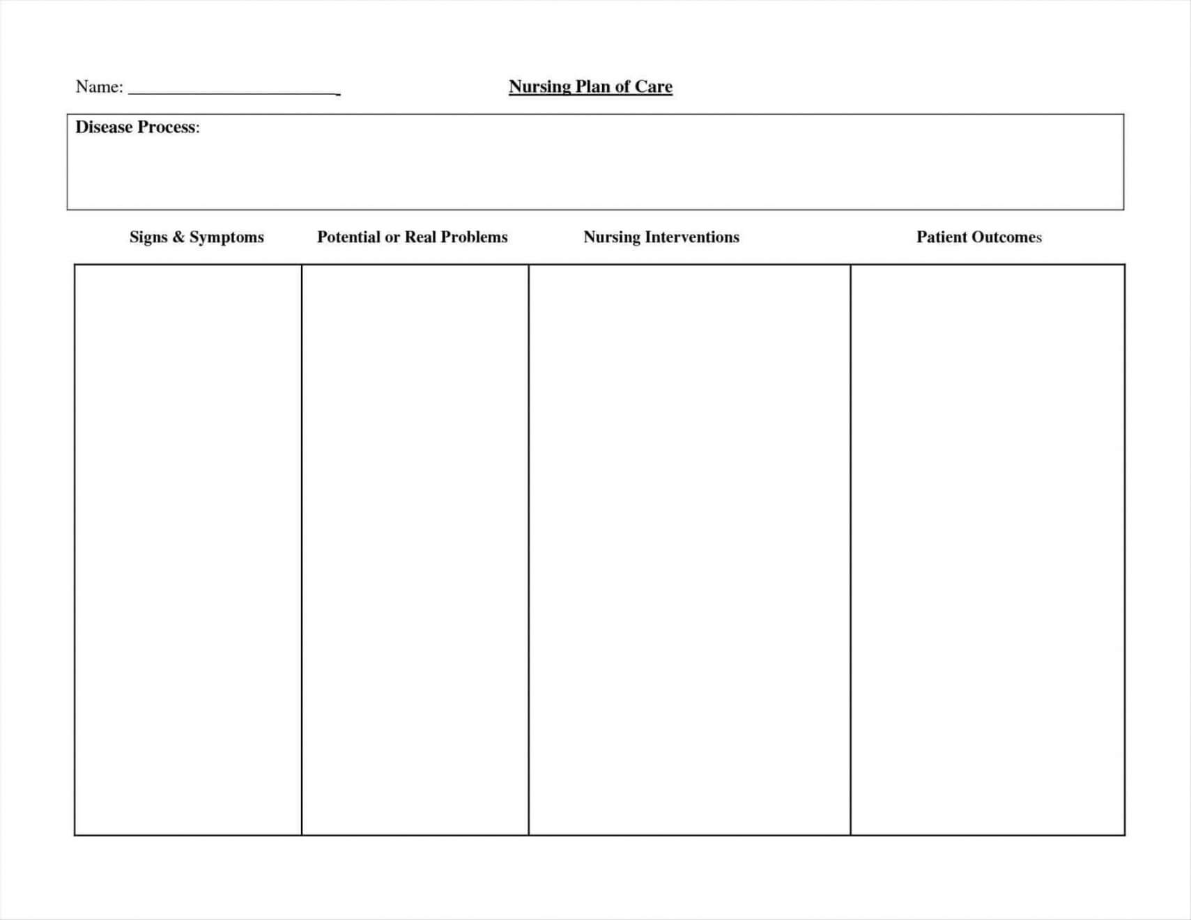 013 Best Nursing Care Plan Templates Blank Free Template Art With Regard To Nursing Care Plan Templates Blank