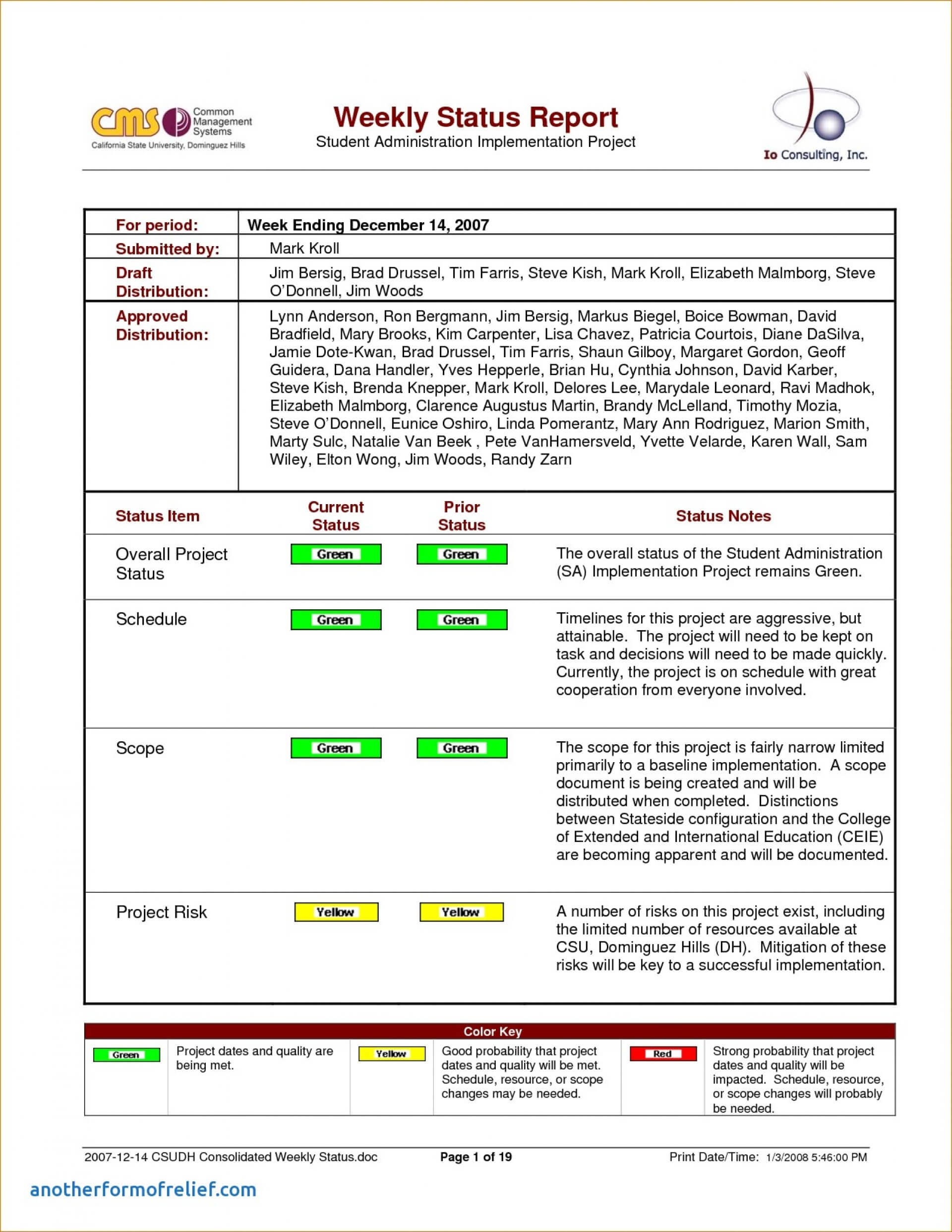014 Weekly Status Report Template Impressive Ideas Project For Project Implementation Report Template