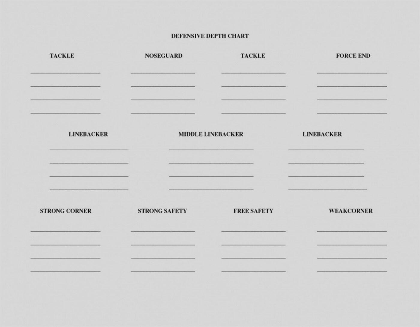 022 Football Depth Chart Template Ideas Luxury Special Teams Within Blank Football Depth Chart Template