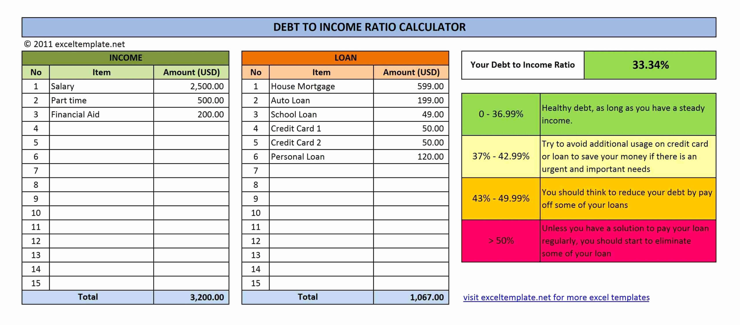 025 Credit Card Amortization Excel Spreadsheet Kayacard Co Within Credit Card Interest Calculator Excel Template