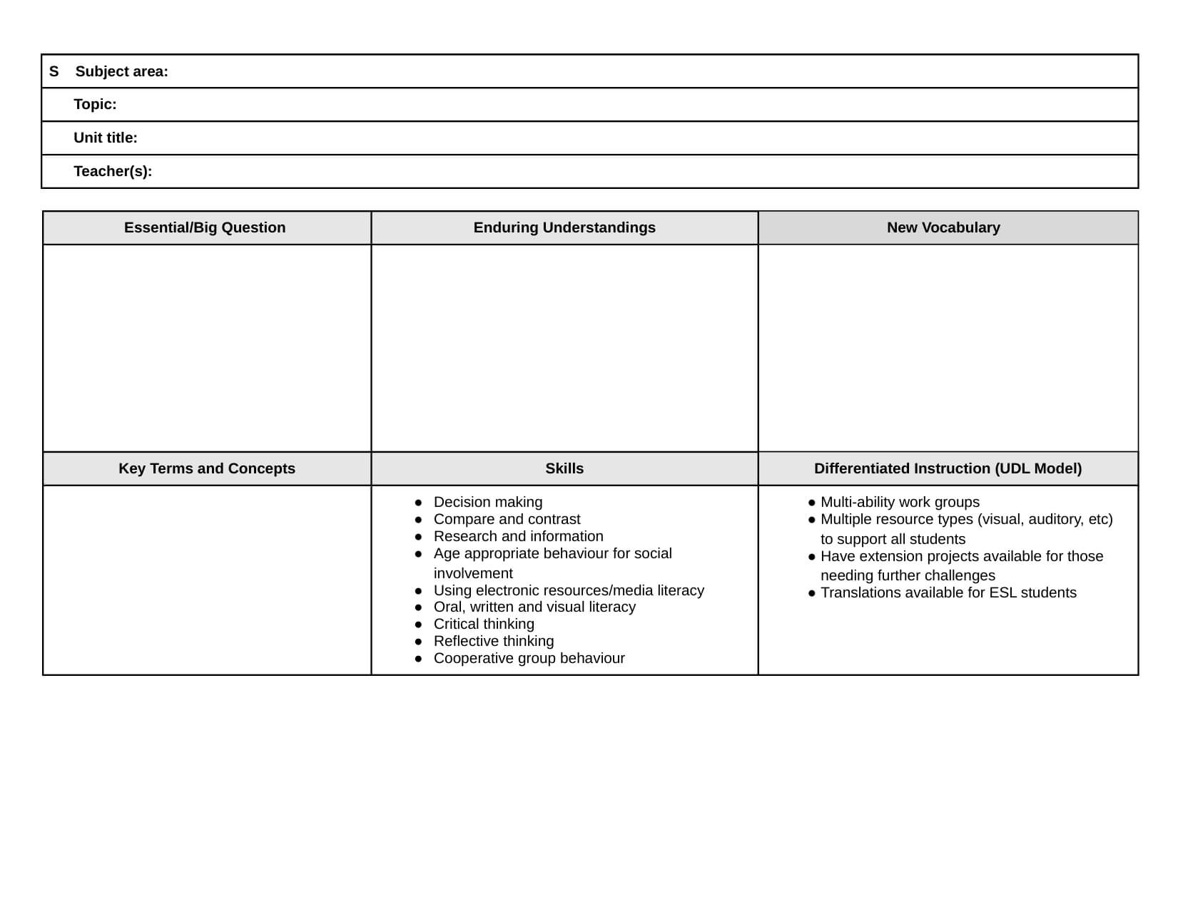 031 Unit Lesson Plan Template Blank Social Studies With Blank Unit Lesson Plan Template