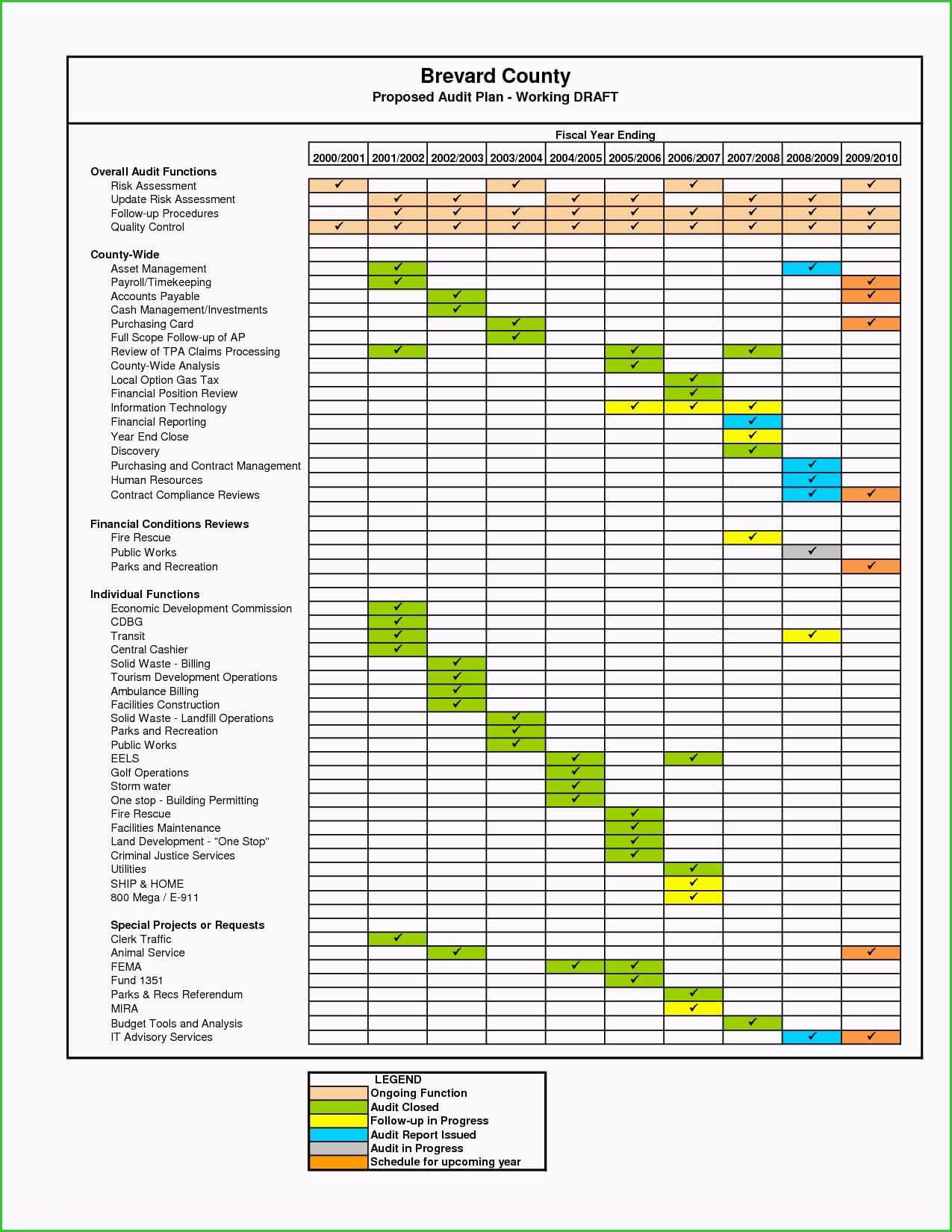 032 Quality Control Plan Template Excel Ideas Software Audit With Data Center Audit Report Template