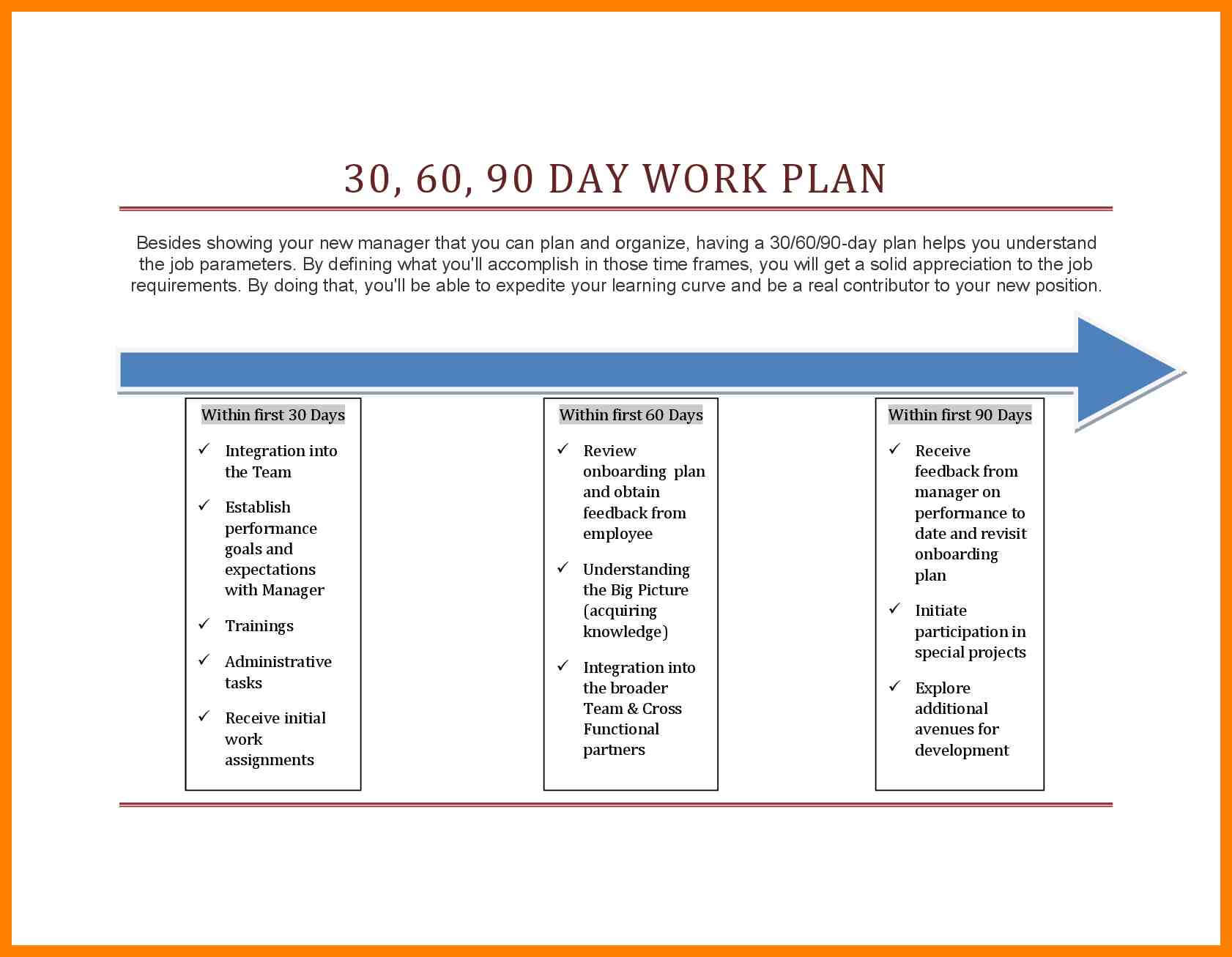 10+ 30 60 90 Day Plan Template Word | Time Table Chart In 30 60 90 Day Plan Template Word