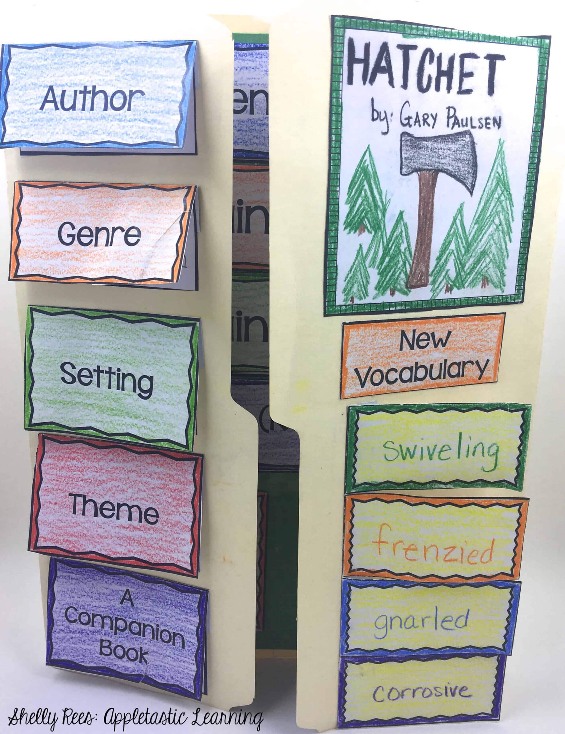 10 Book Report Ideas That Kids Will Love - Appletastic Learning Regarding Mobile Book Report Template
