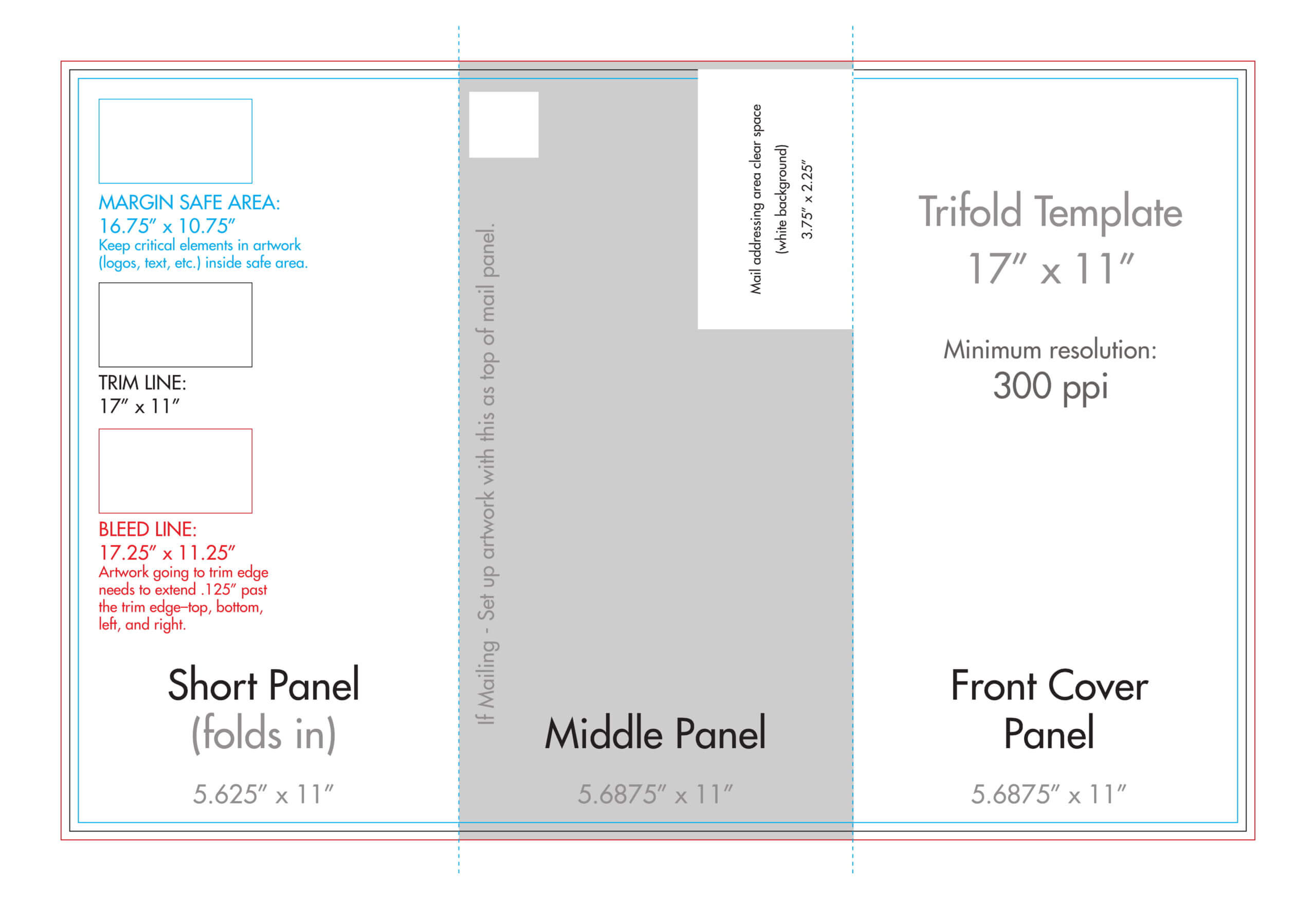 "11"" X 17"" Tri Fold Brochure Template – U.s. Press For Brochure Folding Templates"