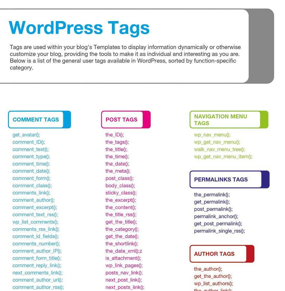 14 Best WordPress Cheat Sheet For Designers & Developers 2019 Within Cheat Sheet Template Word