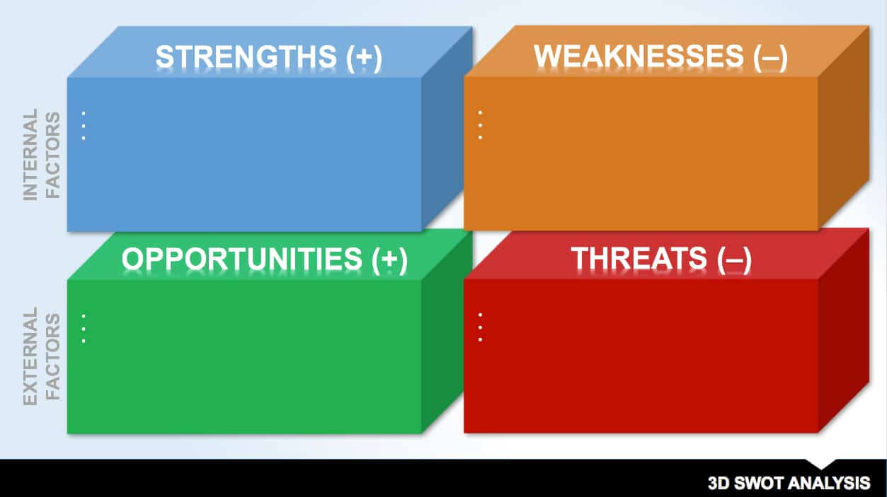 14 Free Swot Analysis Templates | Smartsheet Intended For Swot Template For Word