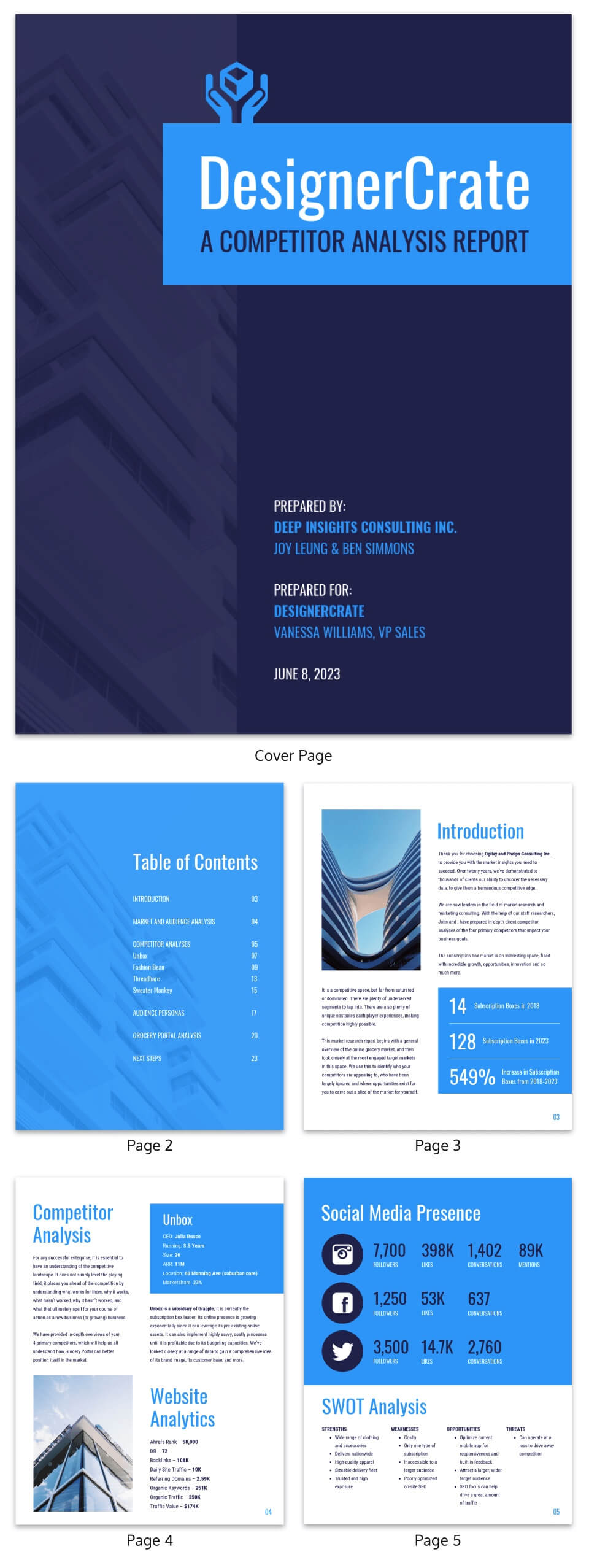 19 Consulting Report Templates That Every Consultant Needs With Regard To Consultant Report Template