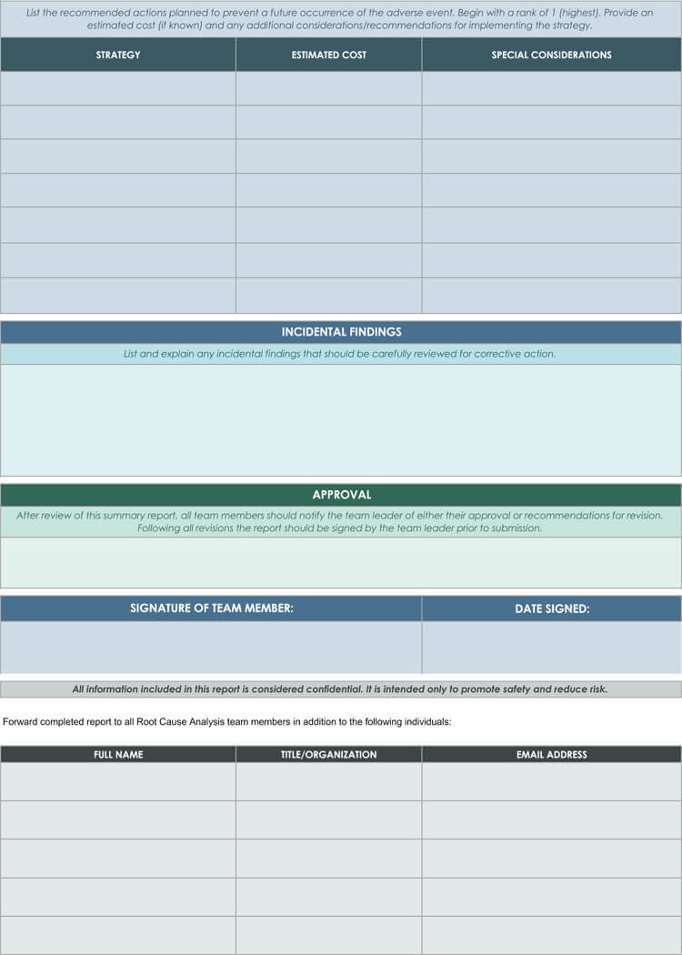 24+ Root Cause Analysis Templates (Word, Excel, Powerpoint Inside Failure Analysis Report Template