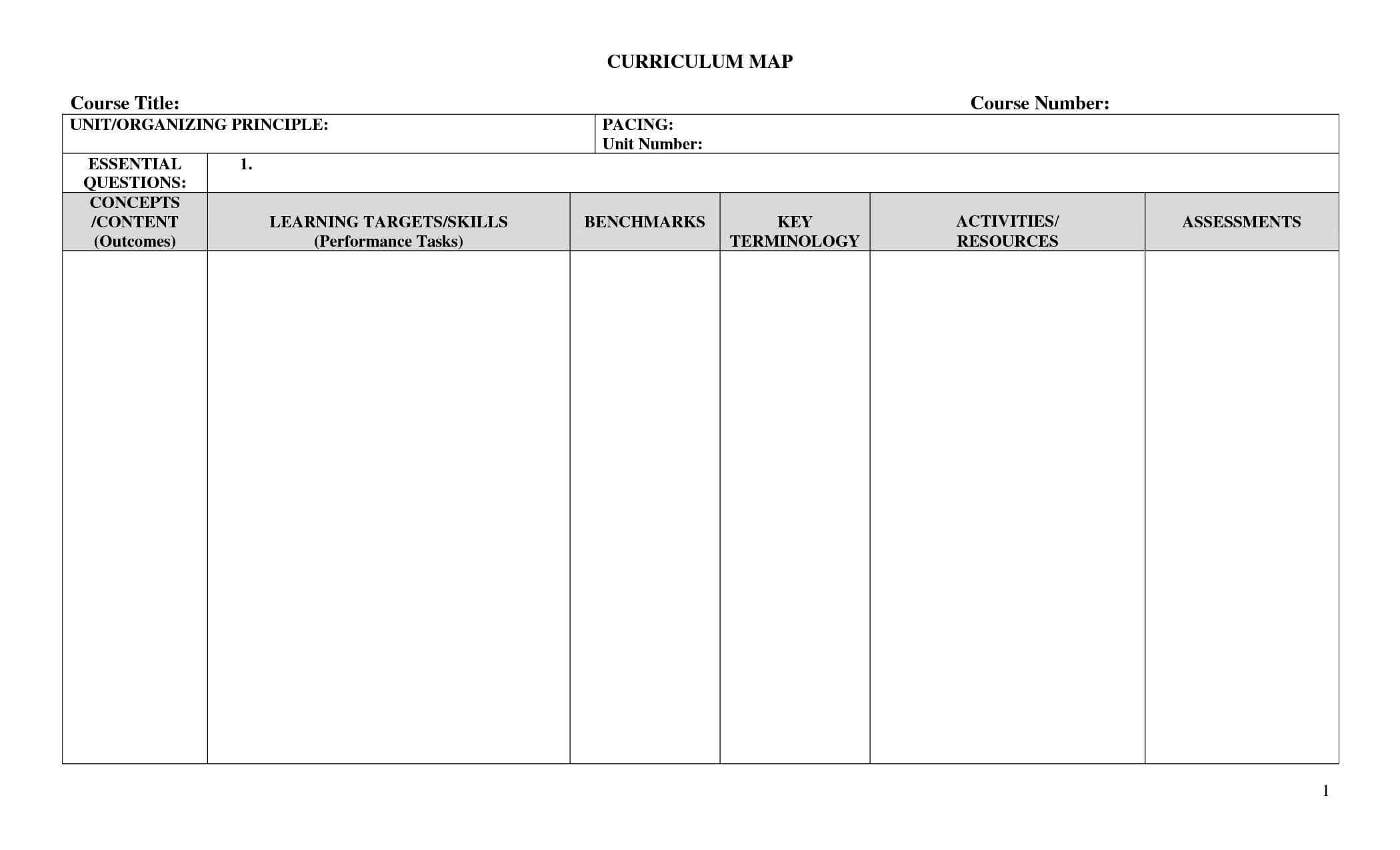 25 Images Of Curriculum Mapping Template For Training Pertaining To Blank Curriculum Map Template