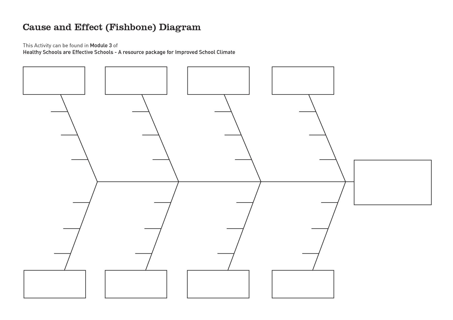 28+ [ Cause And Effect Diagram Word ] | Fishbone Diagram Pertaining To Blank Fishbone Diagram Template Word