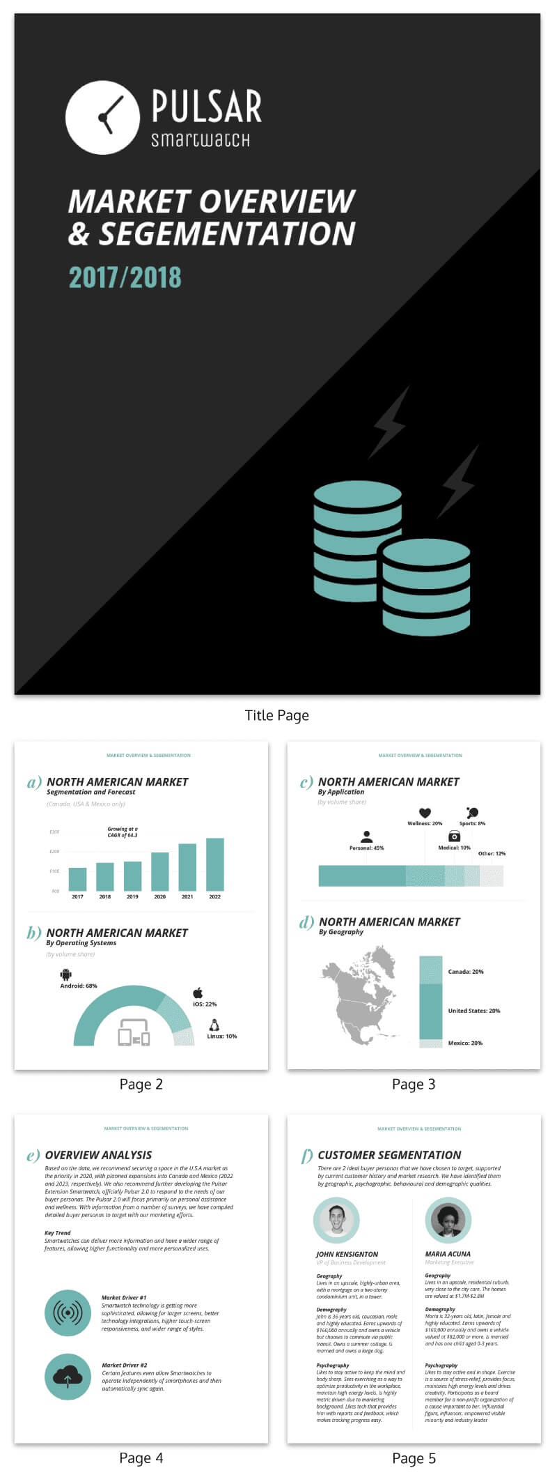 30+ Business Report Templates Every Business Needs - Venngage Throughout Business Analyst Report Template