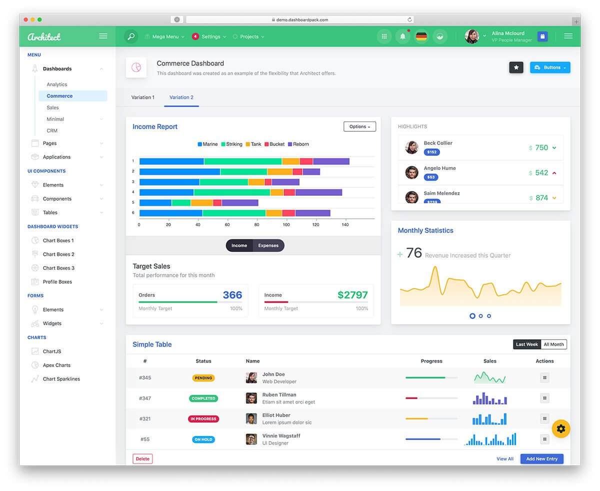 37 Best Free Dashboard Templates For Admins 2019 - Colorlib With Regard To Html Report Template Download