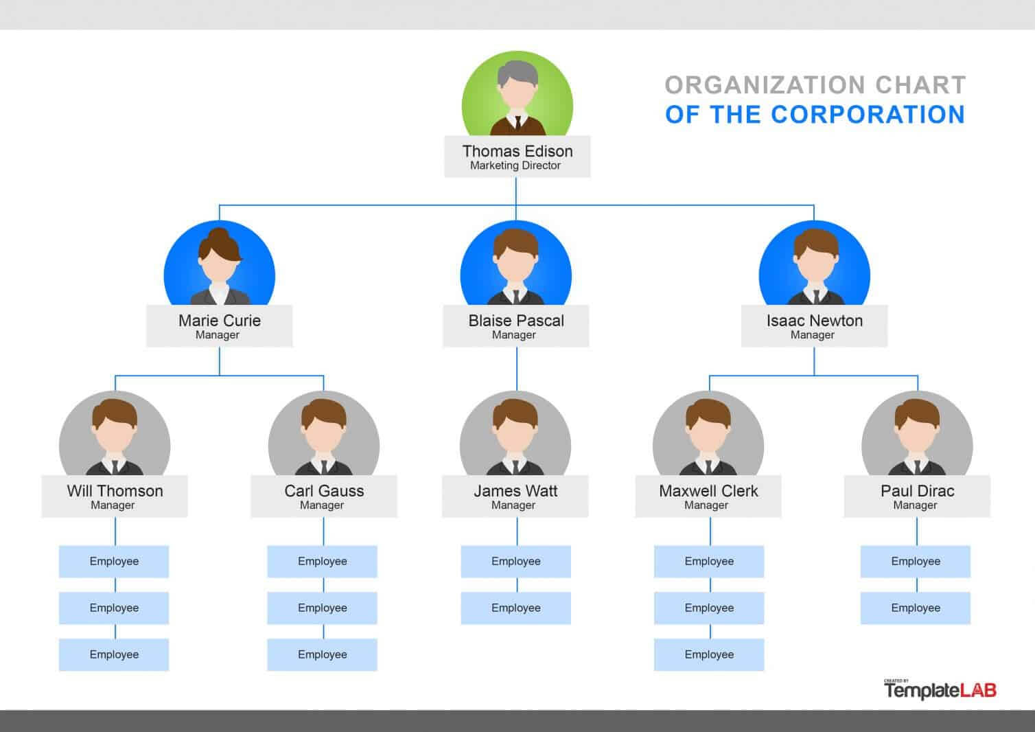 40 Organizational Chart Templates (Word, Excel, Powerpoint) Throughout Microsoft Powerpoint Org Chart Template