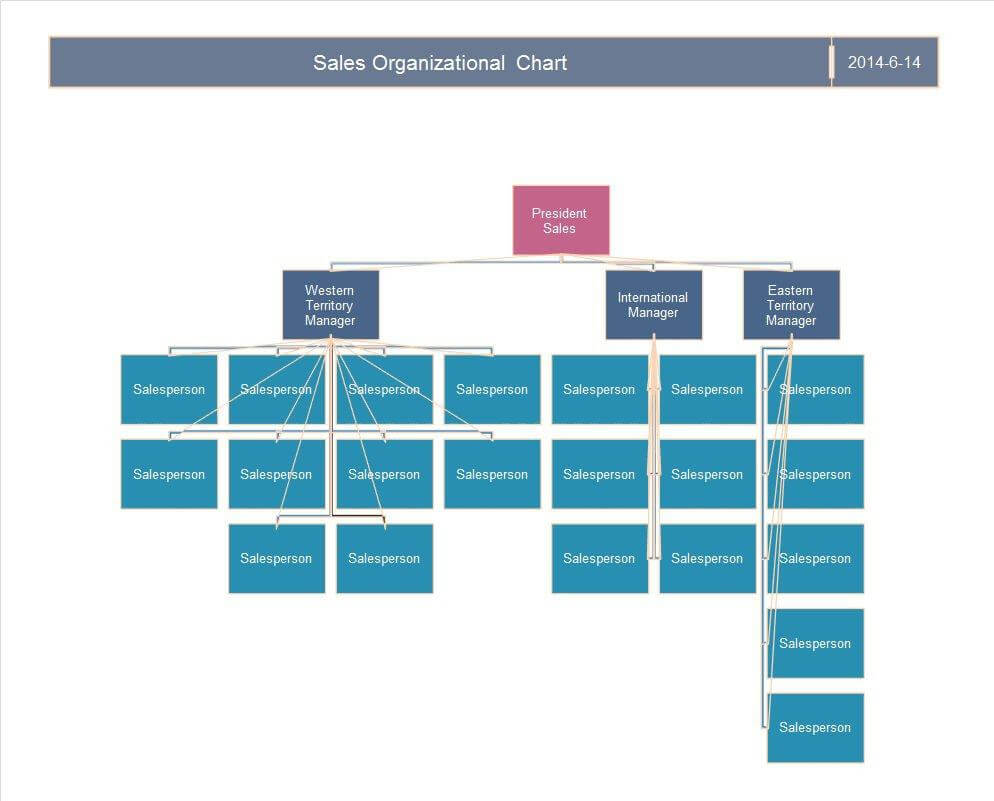 40 Organizational Chart Templates (Word, Excel, Powerpoint) Within Company Organogram Template Word