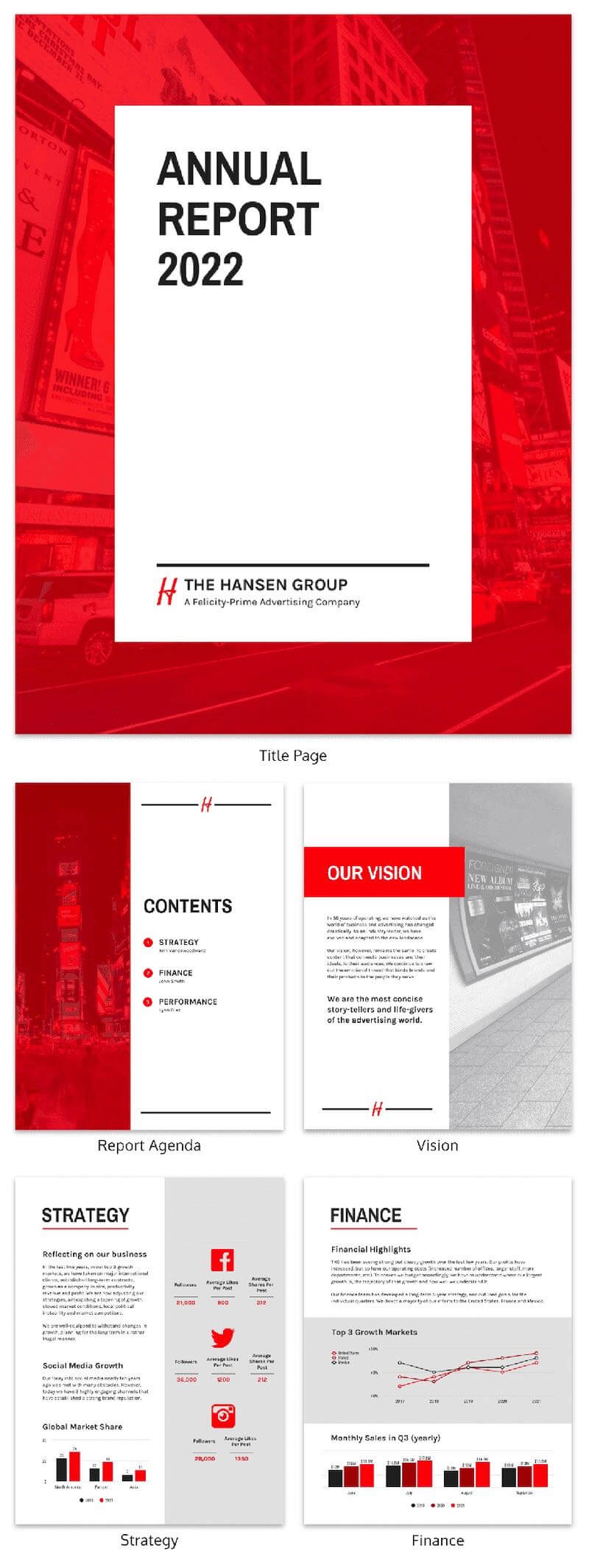 55+ Customizable Annual Report Design Templates, Examples & Tips Throughout Annual Report Template Word Free Download