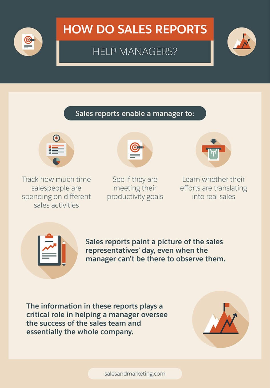 7 Steps To Creating A Sales Report Your Bosses Will Enjoy With Regard To Sales Lead Report Template