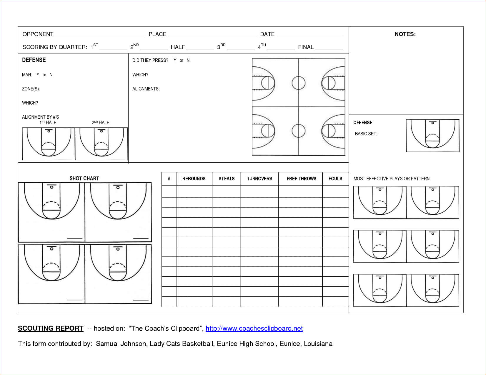 775 Basketball Scouting Report Template Sheets Throughout Basketball Scouting Report Template