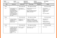 90 Day Work Plan Sample - Yatay.horizonconsulting.co with Work Plan Template Word