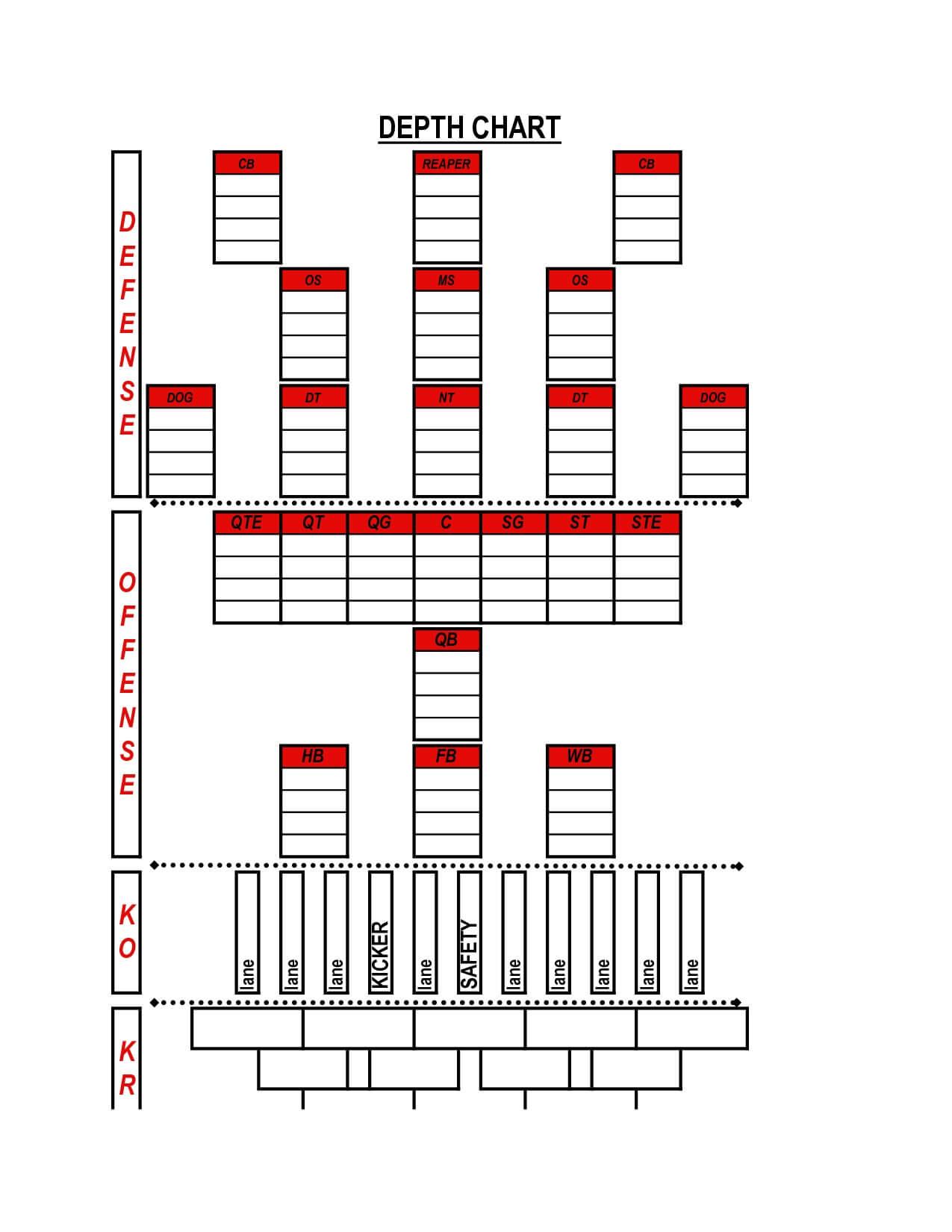 Blank Depth Chart Football - Zohre.horizonconsulting.co Throughout Blank Football Depth Chart Template