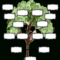 Blank Family Tree Chart   Templates At Allbusinesstemplates throughout Fill In The Blank Family Tree Template