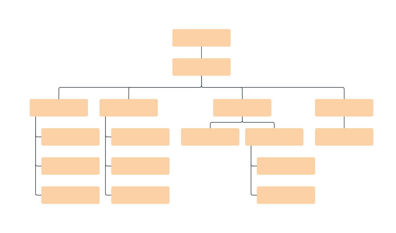 Blank Org Chart Template | Lucidchart With Regard To Free Blank Organizational Chart Template