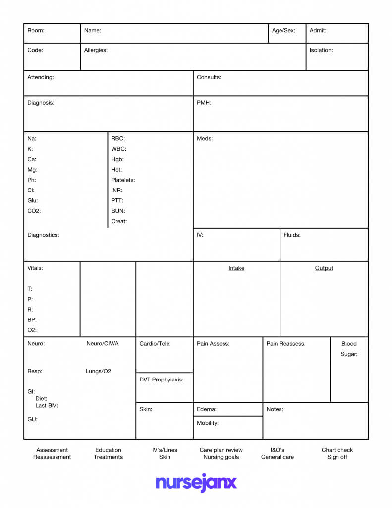 Brain Nurse Report Sheet Template - Nursejanx Store Throughout Nursing Report Sheet Template