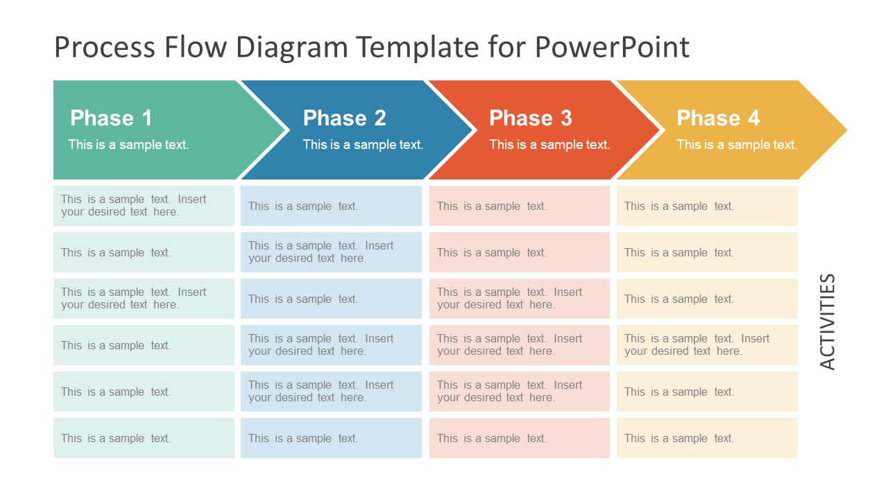 Chevron Process Flow Diagram For Powerpoint In Powerpoint Chevron Template