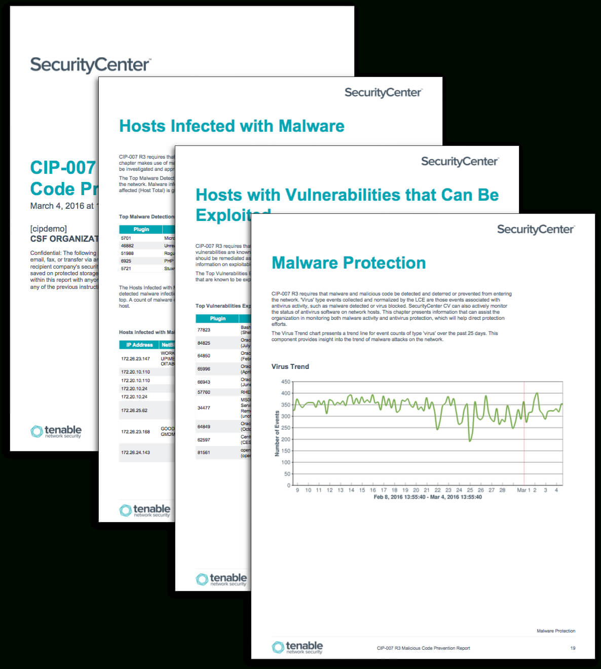 Cip 007 R3 Malicious Code Prevention Report - Sc Report Throughout Reliability Report Template