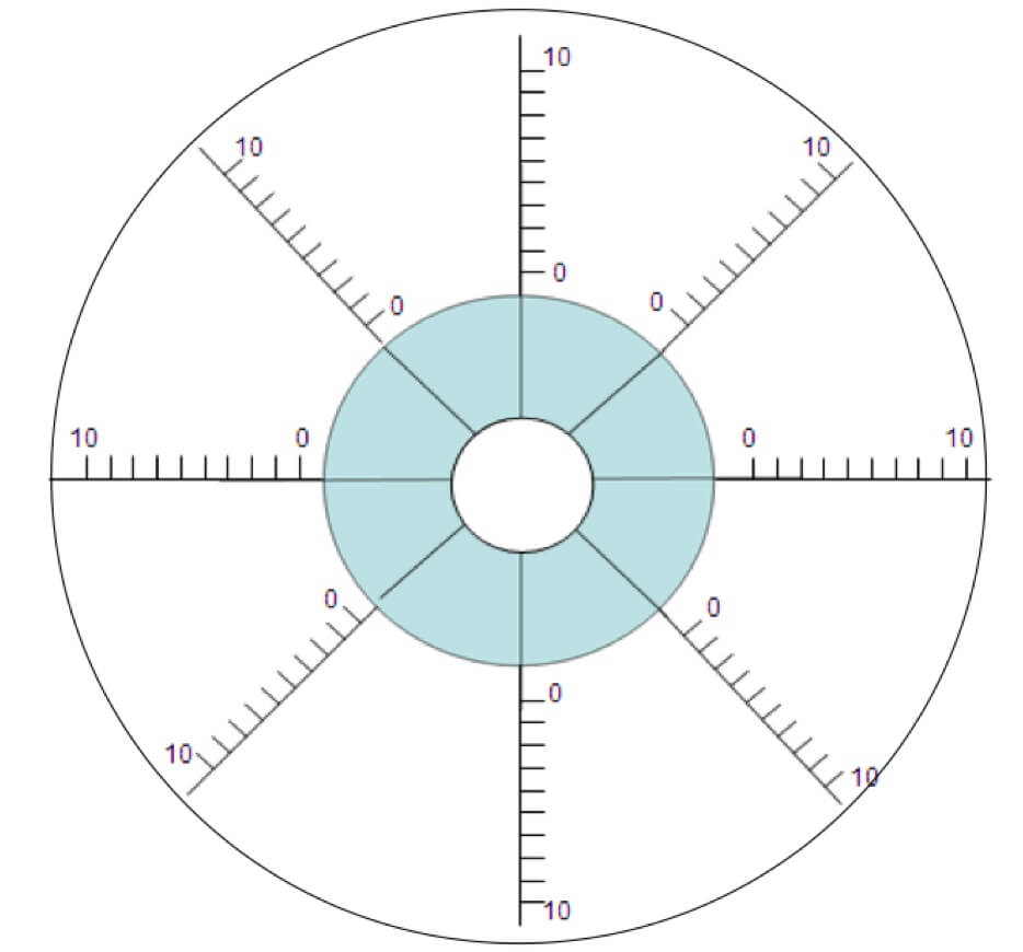 Columbus Coaching: Wheel Of Life In Blank Wheel Of Life Template