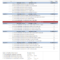 Community Tfs Report Extensions – Codeplex Archive Throughout It Support Report Template