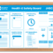 Compliance Board Report Template Examples Healthcare Sample inside Health And Safety Board Report Template