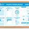 Compliance Board Report Template Examples Healthcare Sample Intended For Health And Safety Board Report Template