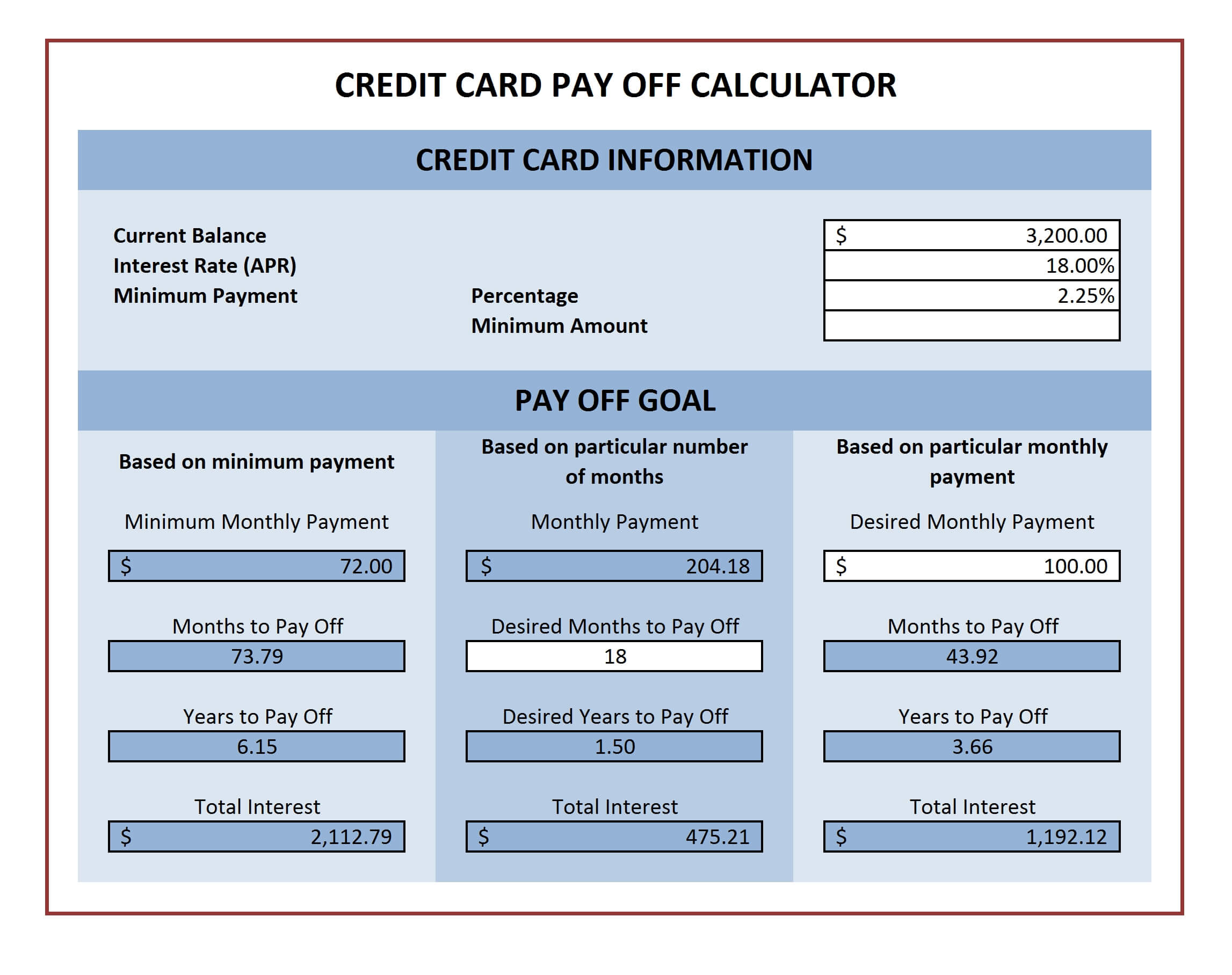 Credit Card Payment Calculator For Microsoft Excel | Excel Intended For Credit Card Payment Spreadsheet Template