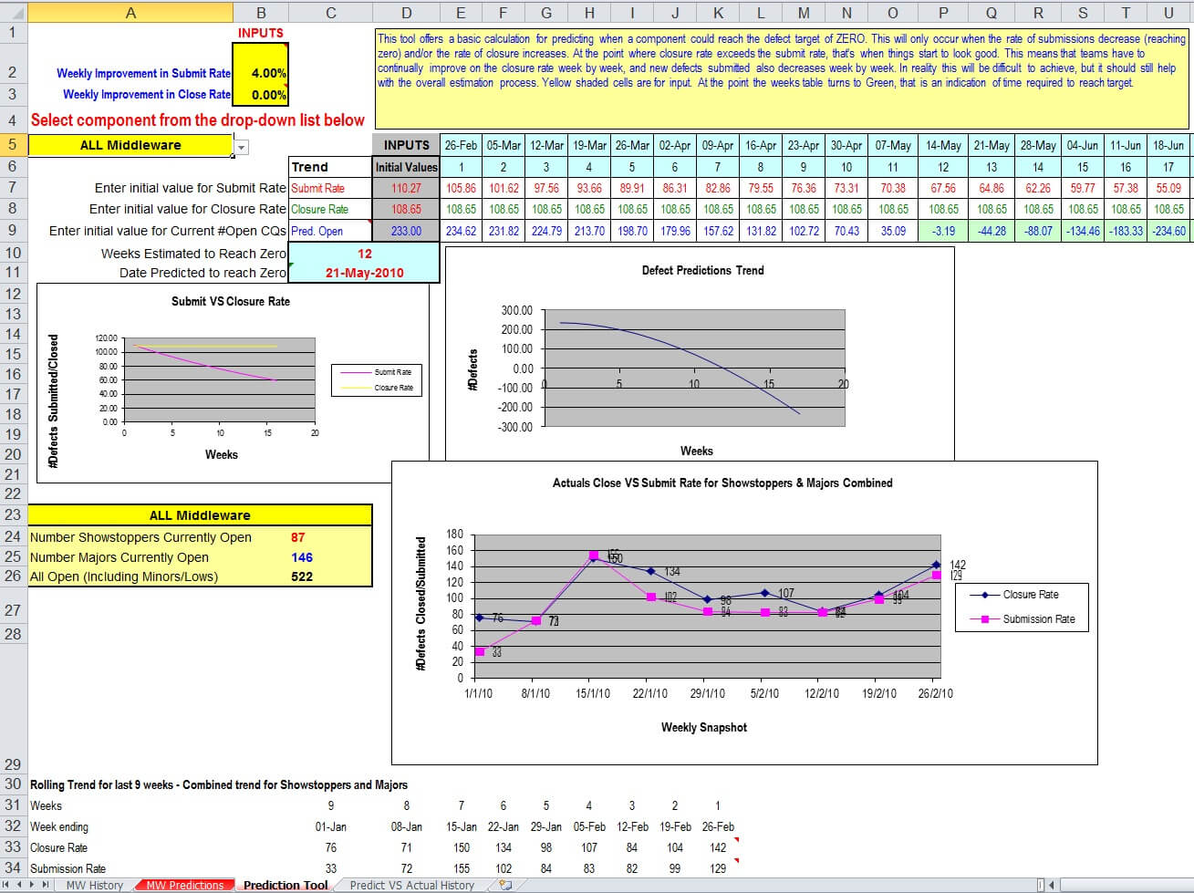 Defect Report Template Xls ] - Defect Tracking Template Xls Regarding Defect Report Template Xls