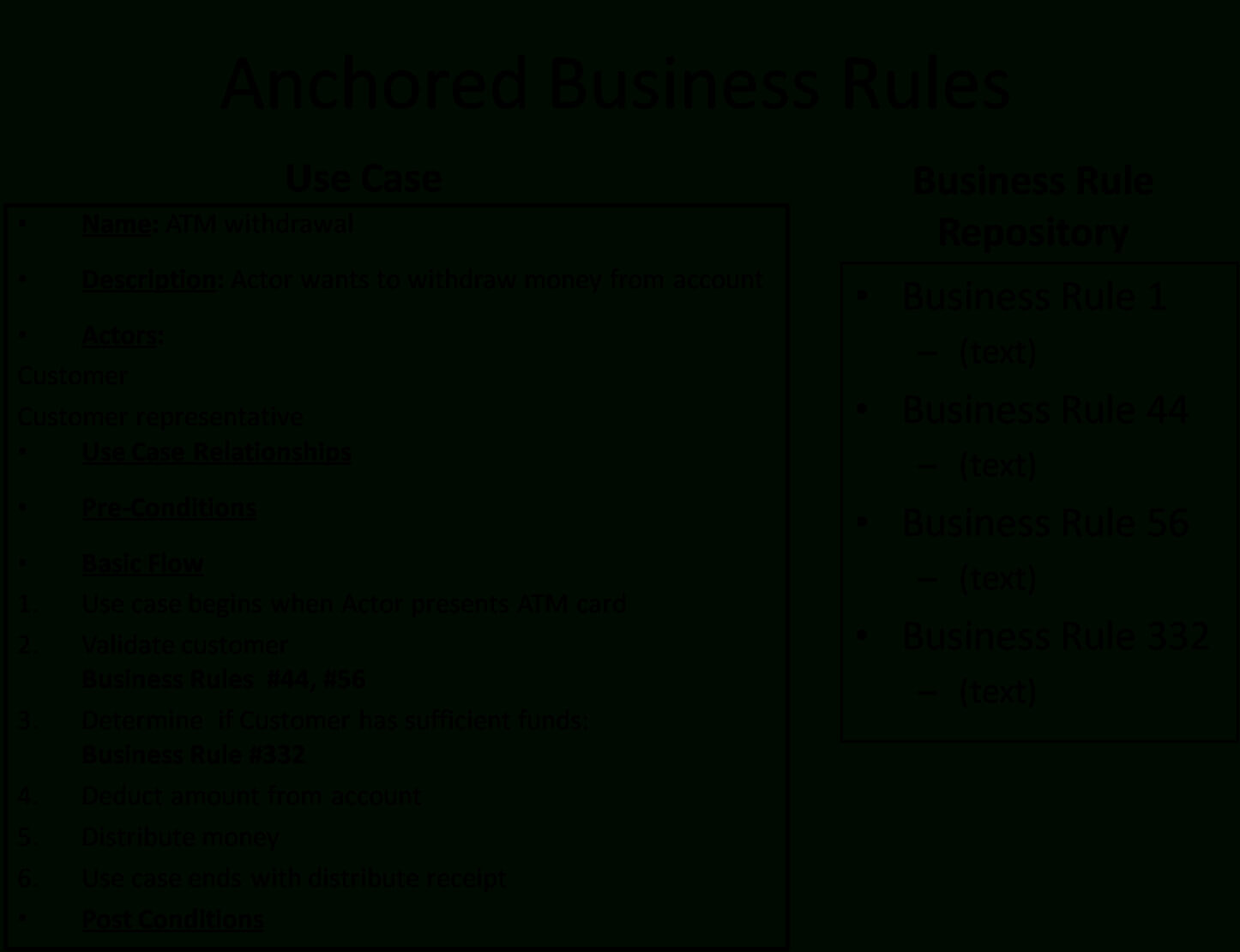 Documenting Business Rules Template ] - Template Microsoft For Business Rules Template Word