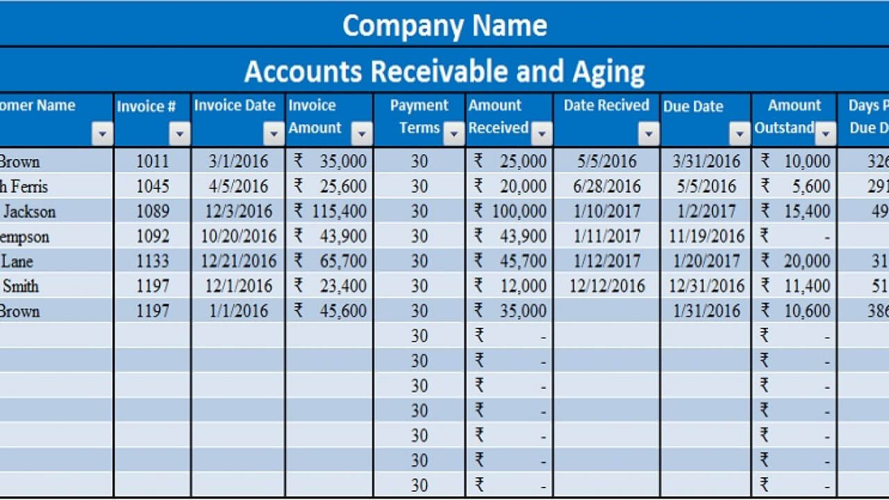 Download Accounts Receivable With Aging Excel Template With Accounts Receivable Report Template
