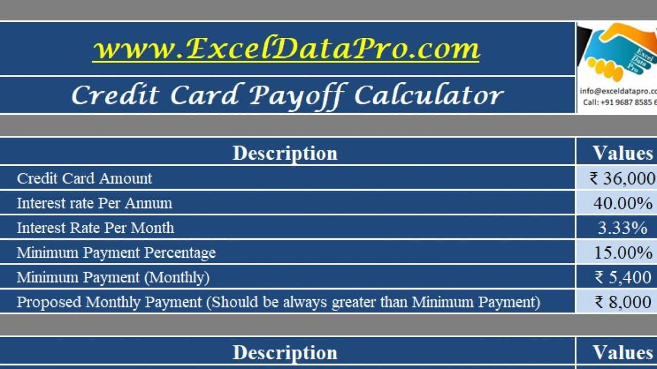 Download Credit Card Payoff Calculator Excel Template Within Credit Card Interest Calculator Excel Template