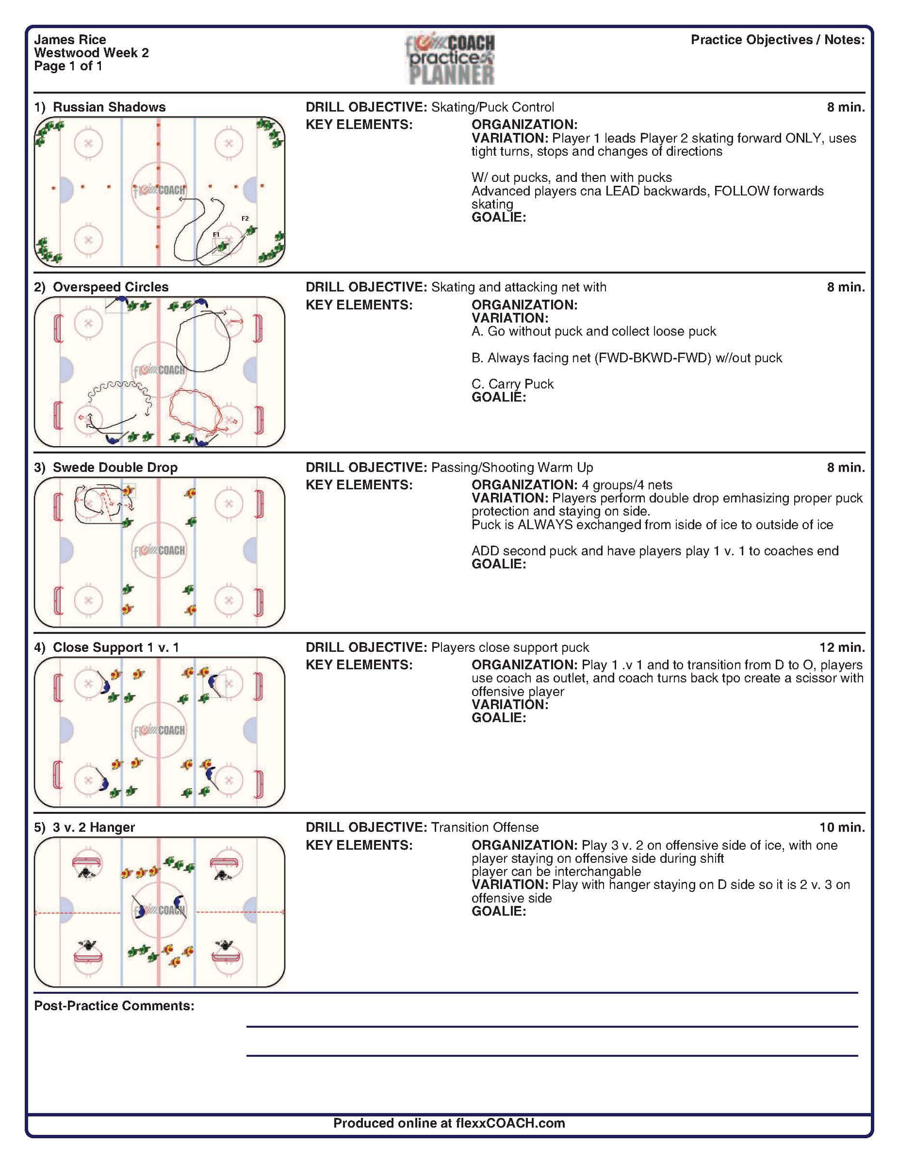 Drill Exchange With Blank Hockey Practice Plan Template
