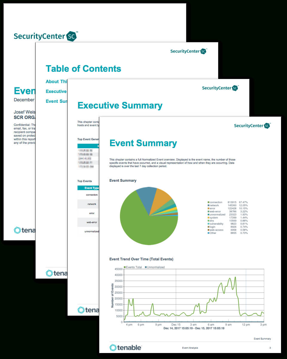 Event Analysis Report - Sc Report Template | Tenable® With Network Analysis Report Template