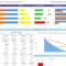 Financial Dashboard Examples | Sisense With Regard To Financial Reporting Dashboard Template