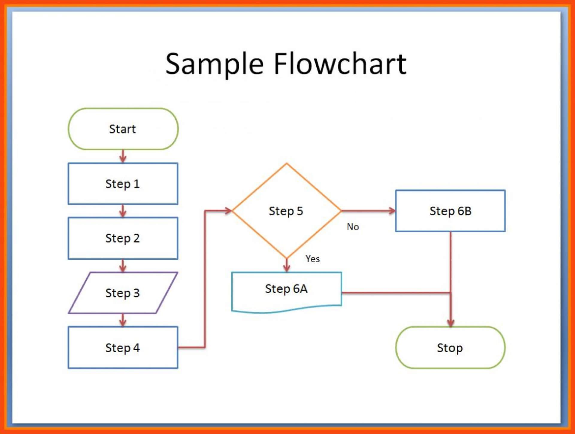 Flow Chart Template Word 2010 - Bobi.karikaturize With Regard To Microsoft Word Flowchart Template