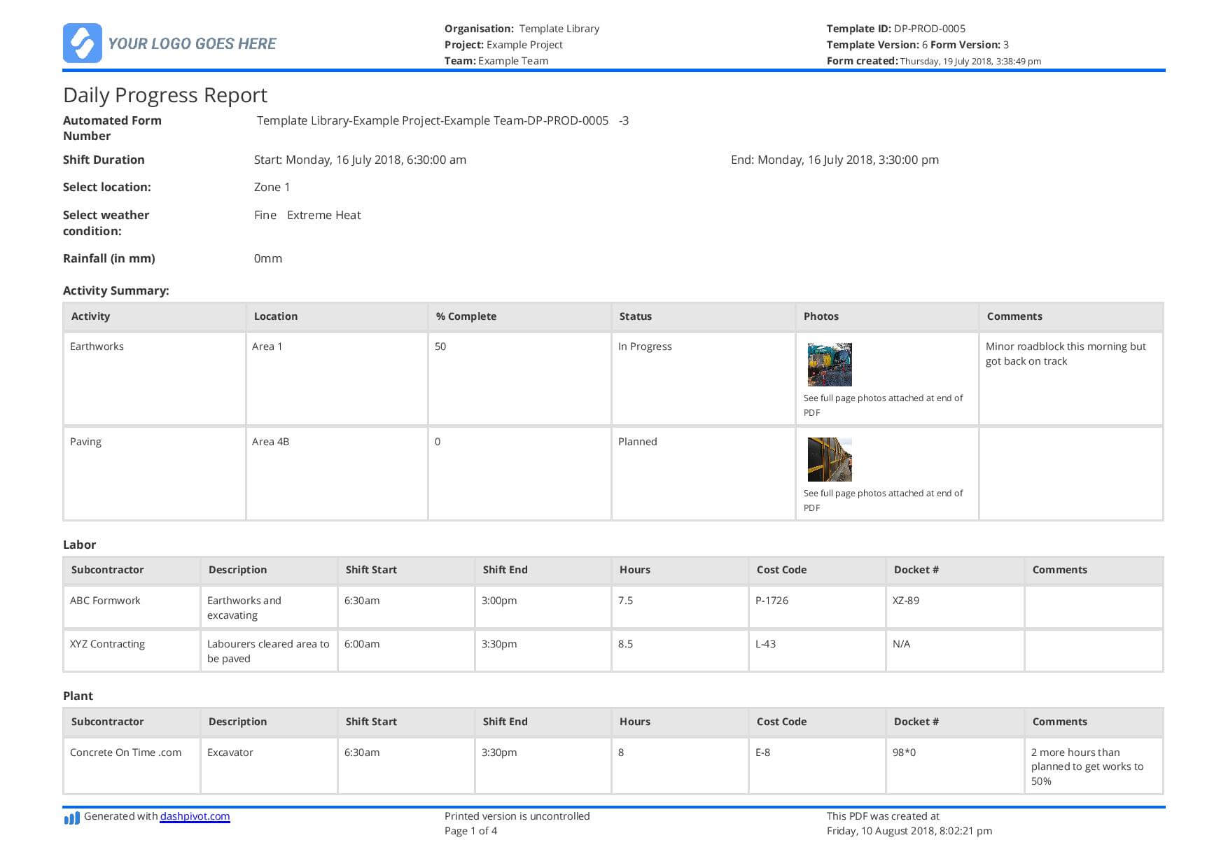 Free Construction Daily Report Template (Better Than Pdf Throughout Monthly Productivity Report Template