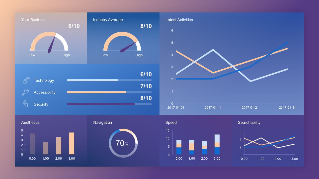 Free Dashboard Concept Slide In Free Powerpoint Dashboard Template