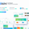 Free Dashboard Powerpoint Template – Ppt Presentation With Regard To Project Dashboard Template Powerpoint Free